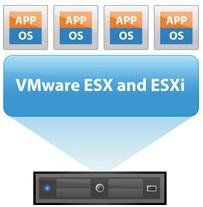What is the difference between ESXi and ESXi free edition